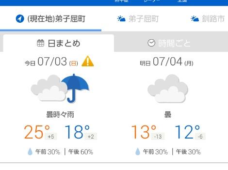 明日の天気予報!