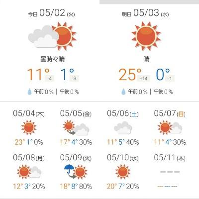 明日とあさっては、夏です